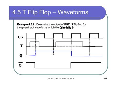 timing diagram for t flip flop chapter 4 flip flop for students