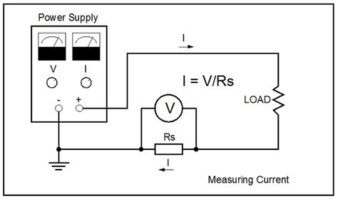 measure voltage across resistor with oscilloscope how to measure current with your scope electronics repair and technology news