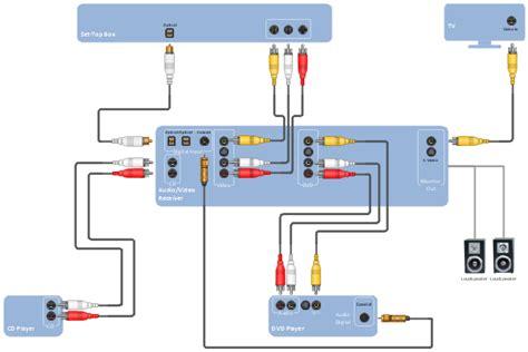 create  hook  diagram hook  diagram stereo