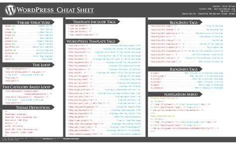 wordpress themes meaning wordpress cheat sheet