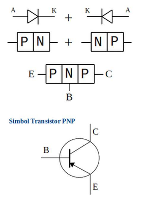 simbol transistor c945 fungsi transistor pnp manual 28 images transistor sebagai saklar dan penguat arus nec b734