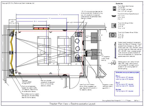home theater hvac design news from pmi engineering august september 2011