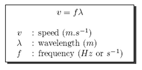 How To Find Frequency Of Light by Image Gallery Wavelength Formula