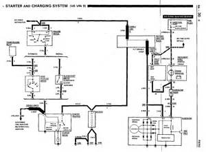 ignition wiring diagram for 85 fiero get free image about wiring diagram