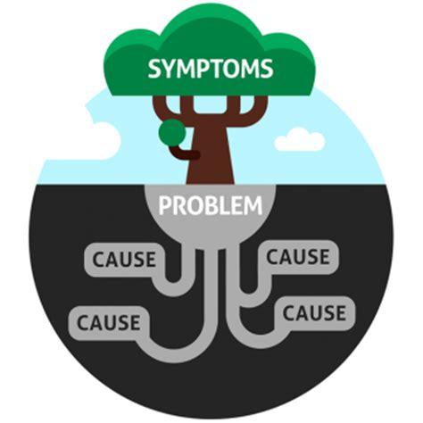 root cause analysis gt process improvement intland software