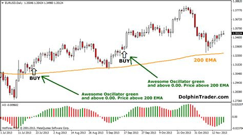 swing trading penny stocks reisster forex swing trading plan trusted safe binary