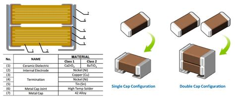 multilayer ceramic capacitor for audio tdk multilayer ceramic chip capacitors west laboratory