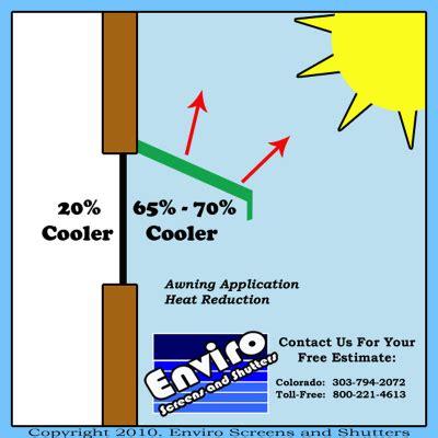 professional awning manufacturers association awnings