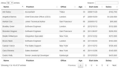 jquery ui layout and data tables plugin dairy jquery datatable