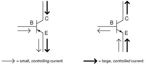 transistor emitter base collector bc547 npn transistor