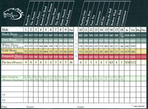 golf score sheets