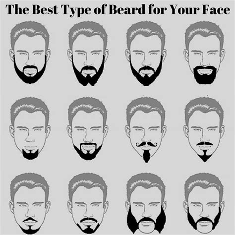 how to choose the right beard according to your face shape razor