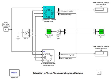 induction motor in simulink induction motor model in simulink 28 images simulink model of three phase induction motor
