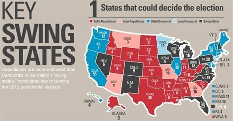 map of swing states 2 answers how could a true conservative candidate
