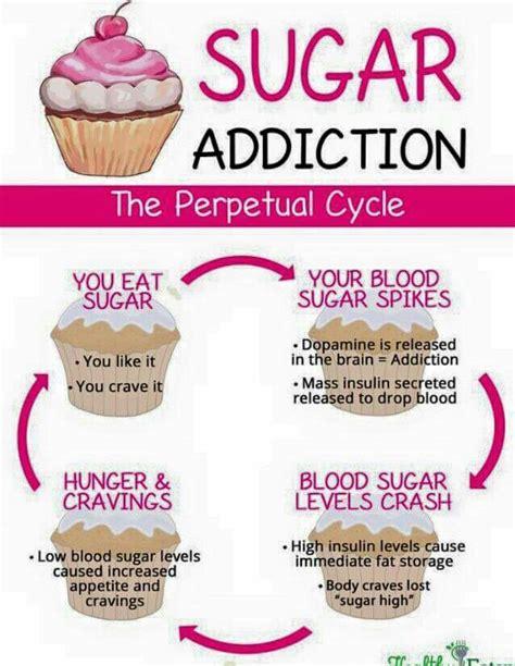 Detox Sugar And Caffeine by 68 Best Images About Pre Diabetic Caffeine Sugar