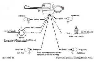 schematics diagrams and shop drawings shoptalkforums