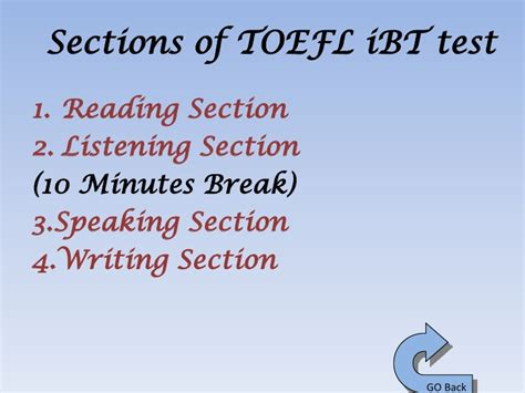 toefl speaking section sles writing section in toefl 28 images sle integrated