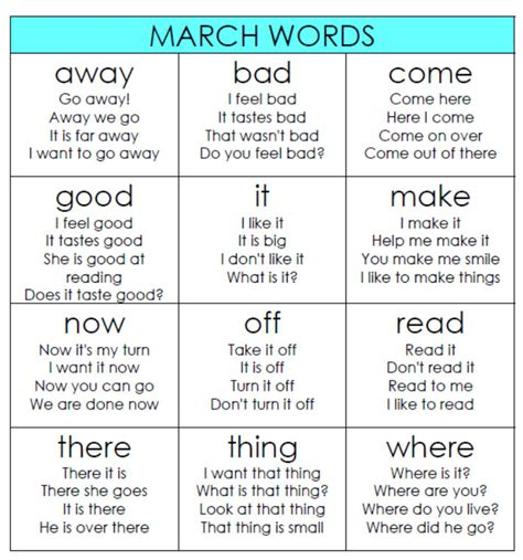 vocabulary words praactically march resources for a year of