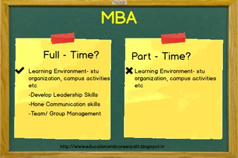 Benefits Time Vs Part Time Mba by Education And Career