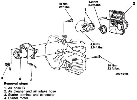 where is the starter located on a 1997 nissan maxima where is the starter motor located on a 1997 mitsubishi
