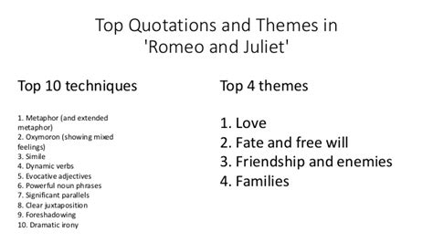 list themes of romeo and juliet romeo juliet top quotations and themes