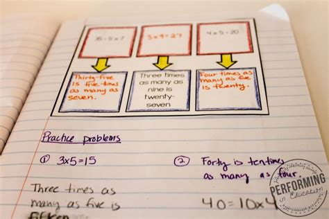 math interactive notebook templates gallery templates