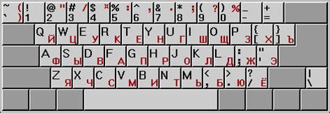 international keyboards mapping international keyboards mapping
