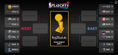 bright side of the sun 2016 nba playoff prediction contest nba playoffs 2016 just b cause