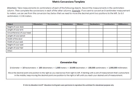 metric conversions template education world