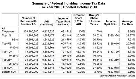 federal income tax due dates for 2014 free from broke image gallery income tax table