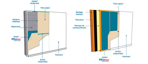 isolation phonique mur mitoyen 3206 l isolation des murs m 233 tisse