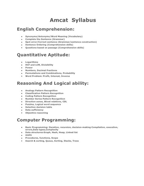 test pattern of amcat dagordynamics blog