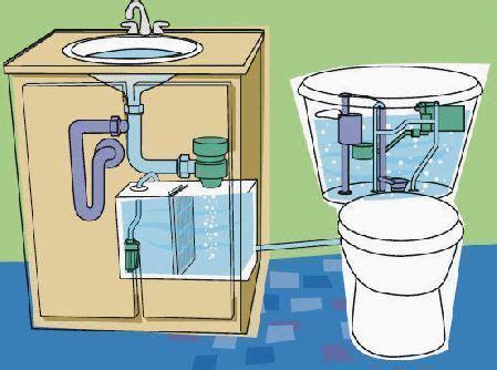 grey water toilet 271 best rain barrels gray water images on pinterest