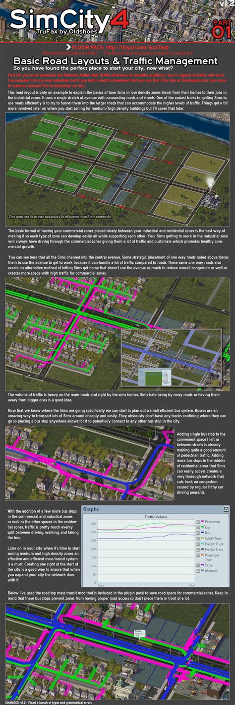 simcity zone layout simcity 4 oldshoes ca that city building video games guy