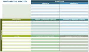 swot matrix template 14 free swot analysis templates smartsheet