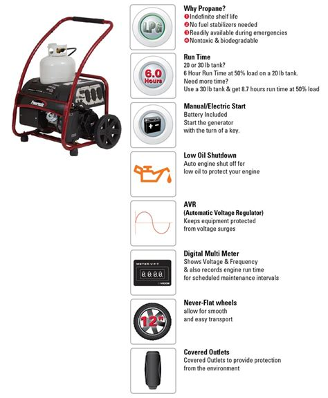 powermate 5 500 watt propane powered manual electric start