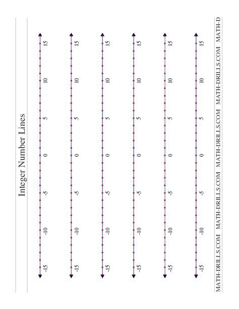 printable number line negative free math worksheet integer number lines middle