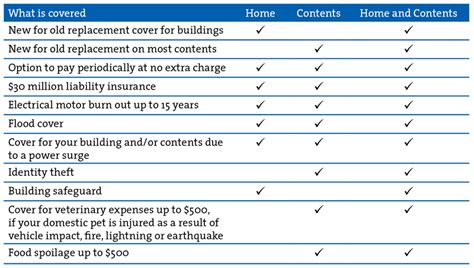 qbe house and contents insurance house and contents insurance comparison 28 images