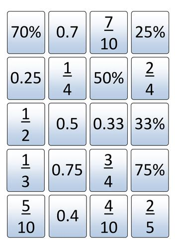 printable decimal number cards fraction decimal percentage matching cards by fshakesby