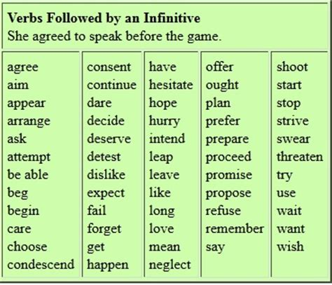 verb pattern gerund or infinitive verb patterns gerund and infinitive english is fun