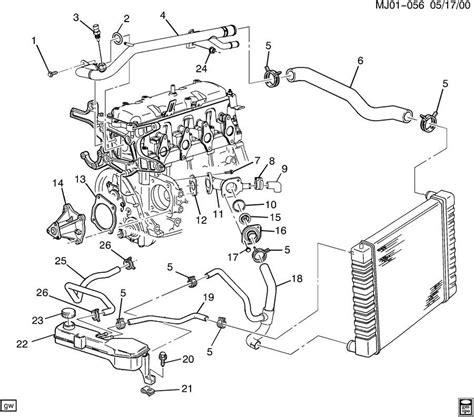 1998 chevy cavalier engine diagram 1998 chevy cavalier wiring diagram engine 2000 chevy