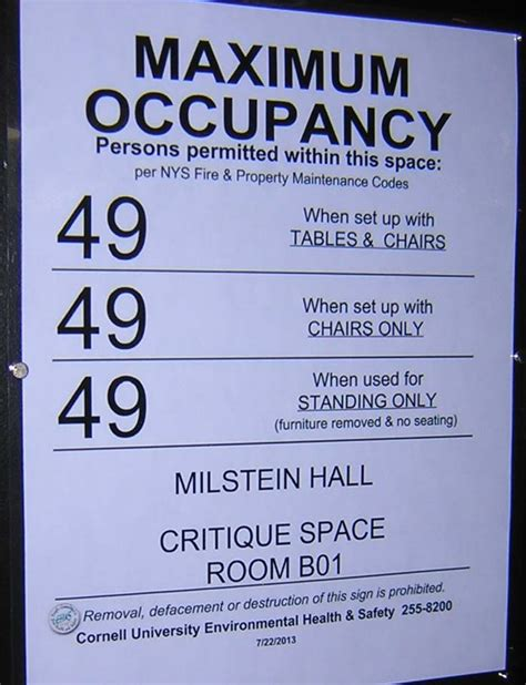 Occupancy Load Sign Template The Building Code Forum Occupancy Sign Template