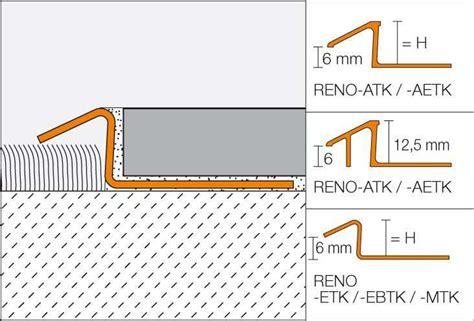 schlueter reno tk function schlueter systems