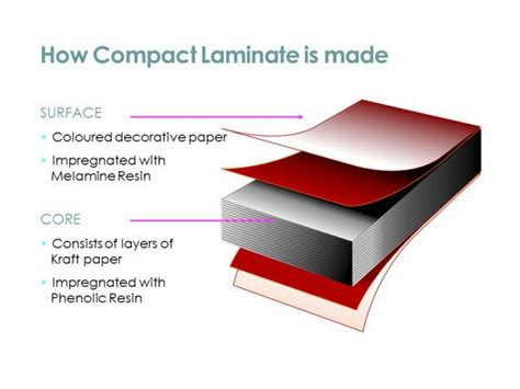 what is laminate what is compact laminate resco