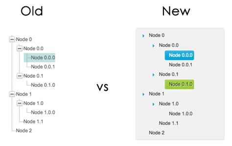 primefaces layout doesn t work prototype of new primefaces tree primefaces
