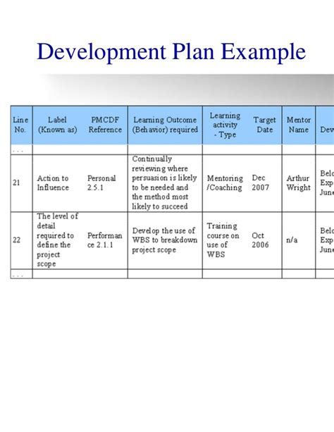 resource development plan template george jucan using pmcdf to advance one s career