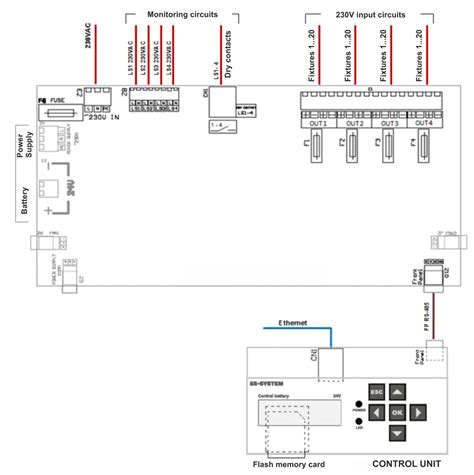 changeover contactor wiring diagram changeover switch