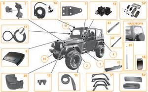 Jeep Wrangler Yj Parts Jeep Wrangler Parts 21 Car Desktop Background