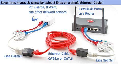 Promo Promo Promo Kabel Telphone Isi 4 Way Tukuiki Abu Abu Per Meter 1 cat 5 10 100 rj45 network line splitter adapter cable 504195