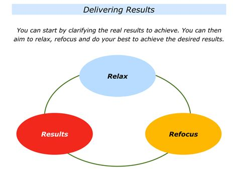 Real Steps To Resolution Relax With by R Is For Being Able To Relax Refocus And Deliver Results
